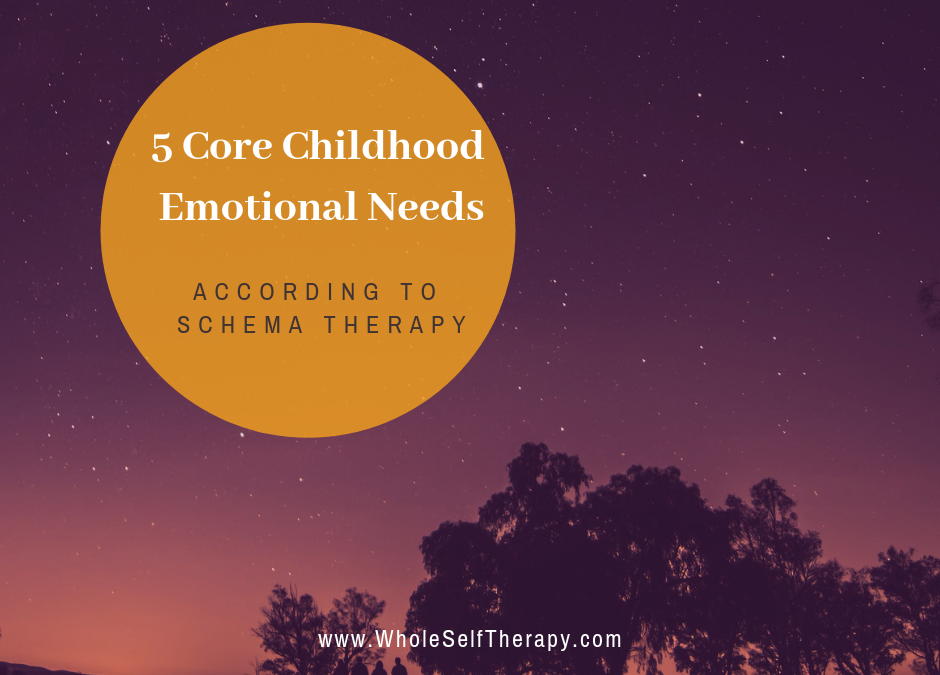 5 Core Childhood Emotional Needs